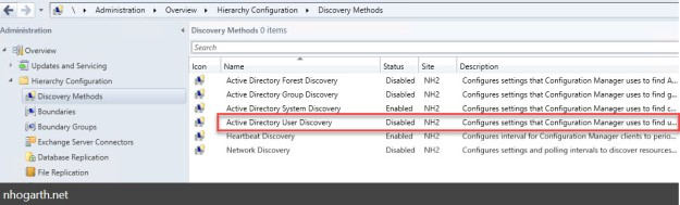 SCCM Current Branch – Currently logged on user in Console not displaying